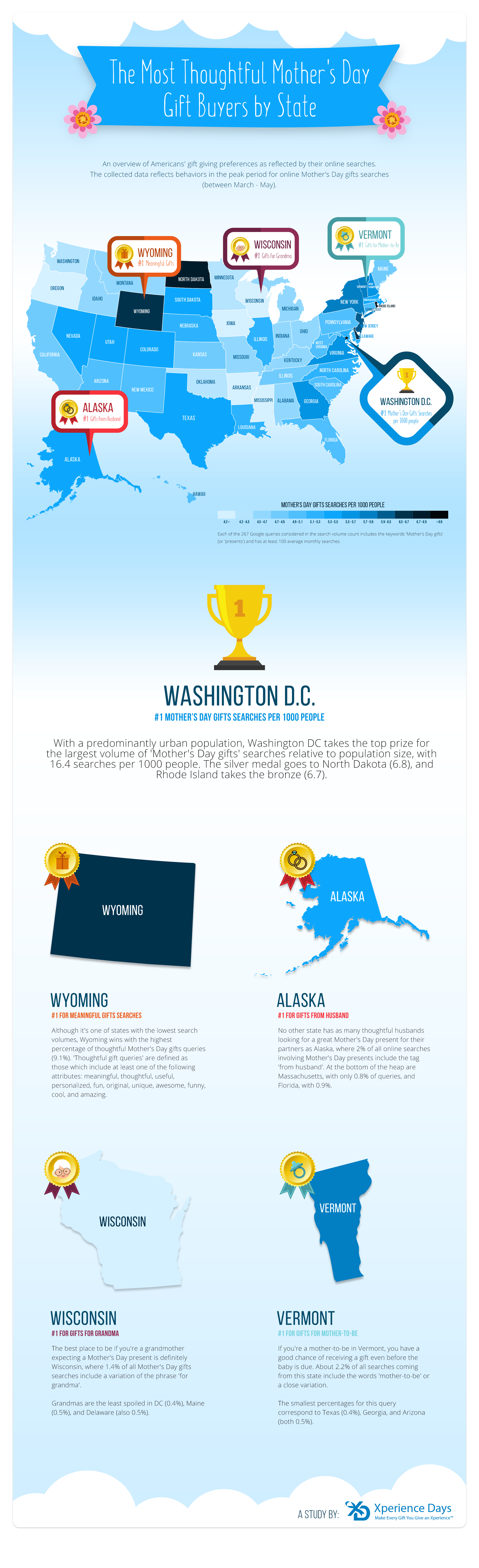 Most Thoughtful Mother's Day Gift Buyers by State
